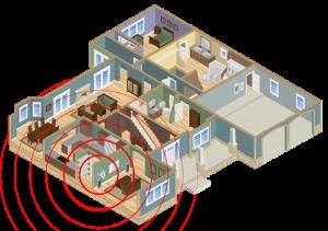 WirelessSignal-CleanRouter